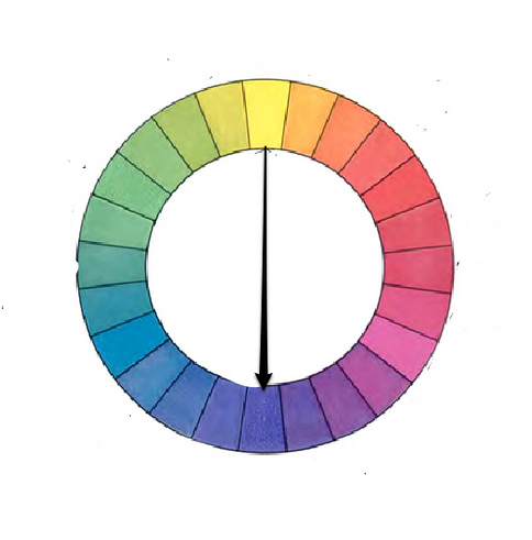 Understanding Color Harmony Can Help Enhance Consumer Perception